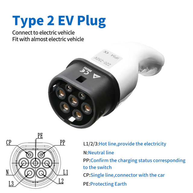 type2 plug 32A EV Charger plug IEC 62196 2 EU standard Mennekes Type 2 female connector car side for All electric Vehicle
