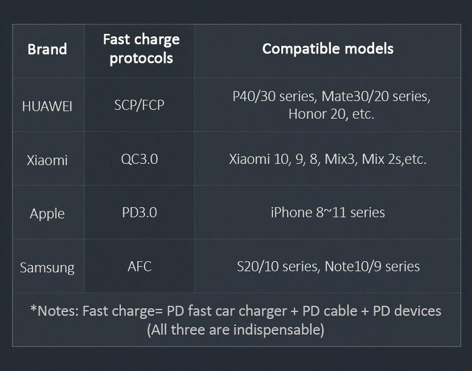 US-CC110-T33-氮化镓充电器-欧规_11-width-960px