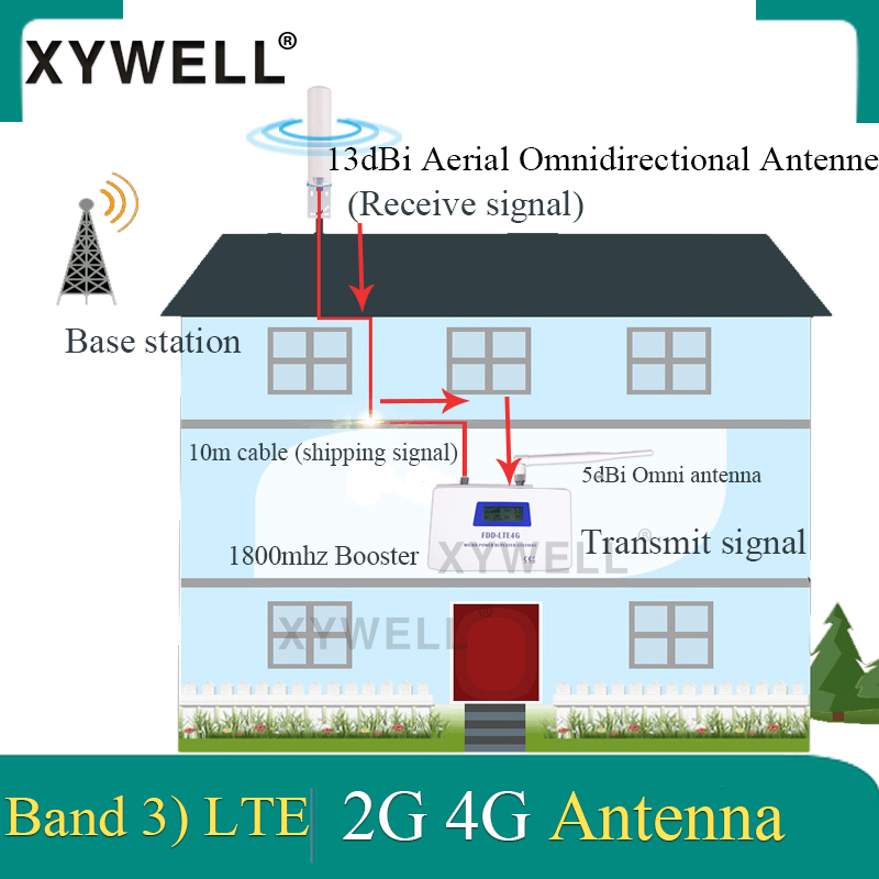 70dB Gain cellular signal booster 1800 gsm repeater FDD LTE GSM 1800Hz Band3 4G DCS LTE 1800 Mobile Signal Booster 4G Amplifier 6