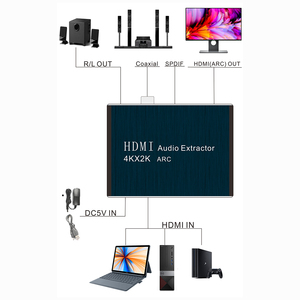 Image 4 - Kebidu HDMI 2.0 Audio Extractor 5.1 ARC HDMI Audio Extractor Splitter HDMI To Audio Extractor Optical TOSLINK SPDIF For Speaker