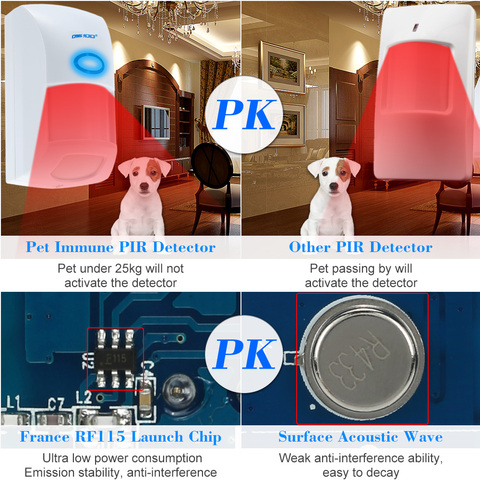 fio detector movimento 433 mhz rf