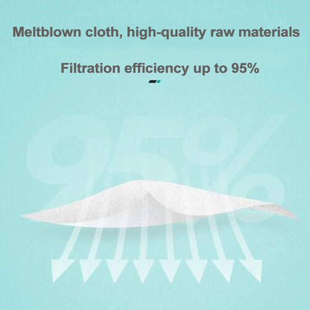 KN95 Face Mask With Valve Dust Respirator KN95 Mouth Mask Adaptable Against Pollution Breathable Mask Filter 2