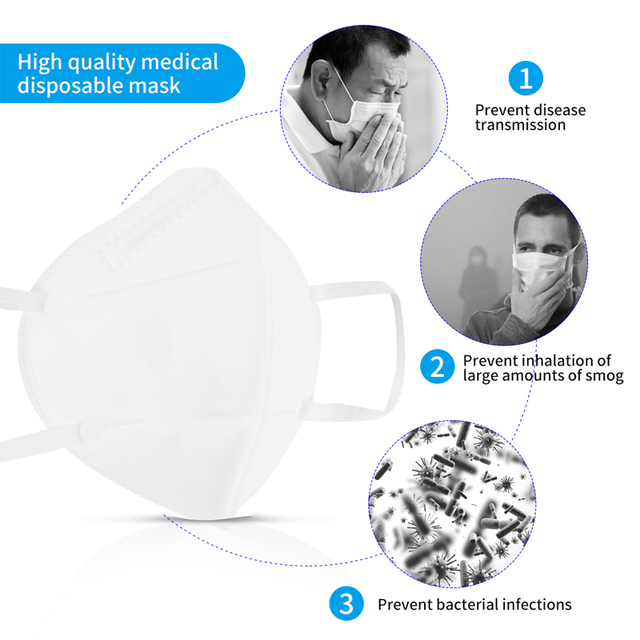 KN95 Dust Mask Protective Anti-Dust Masks Mouth Face Mask Protection Face Mouth Mask 95% Filtration Anti Fog Gas Flu In Stock 3