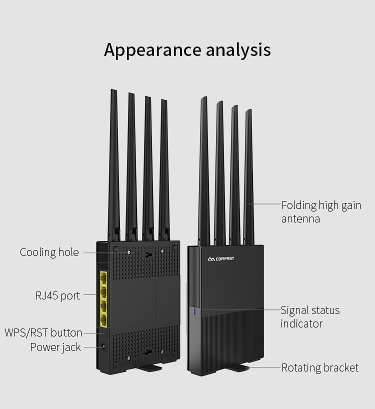 Comfast CF-WR617AC двухдиапазонный беспроводной Wi-Fi роутер 1200 Мбит/с 2,4G + 5 ГГц точка доступа Wi-Fi AP с 4 * RJ45 портами и 4 * 5dBi антеннами