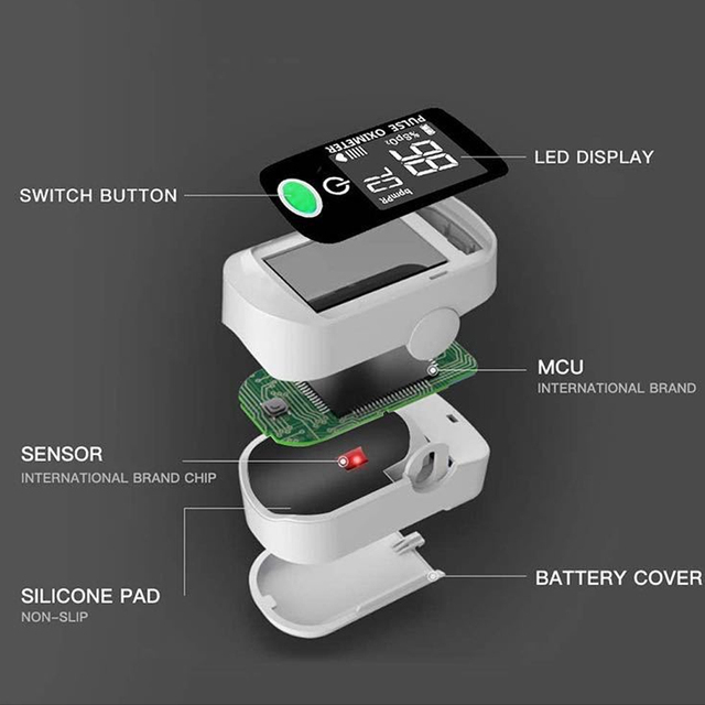 Blood oxygen finger pulse digital
