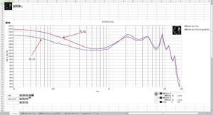 Image 5 - Ak blon BL 05 BL05 BL03プロ10ミリメートルカーボンナノチューブダイアフラム高ダイナミックハイファイイヤホンと着脱式ケーブル2pin 0.78ミリメートル