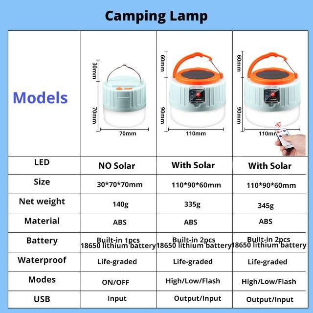 280W Newest Camping Light Solar Outdoor USB Charging 3 Mode tent Lamp Portable Lantern Night Emergency bulb Flashlight For BBQ 2