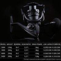 TSURINOYA NA 2000 3000 4000 5000 Spinning Fishing Reel Hot Sale 12KG Max Drag Power Fishing Reel Bass Pike Fishing Line Spool