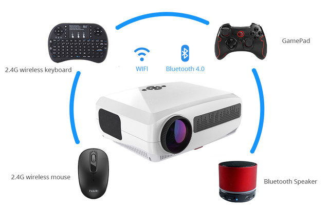 WZTCO-Z8-Home-Theater-Projector_36