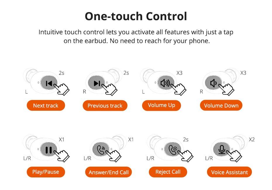 Tronsmart Spunky Beat TWS Bluetooth Earphone QualcommChip Tech APTX Wireless Earbuds with CVC 8.0, Voice Assistant, 24H Playtime (1)