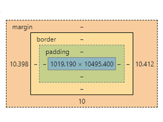 关于CSS盒子模型,深入理解需要明白的那些事!