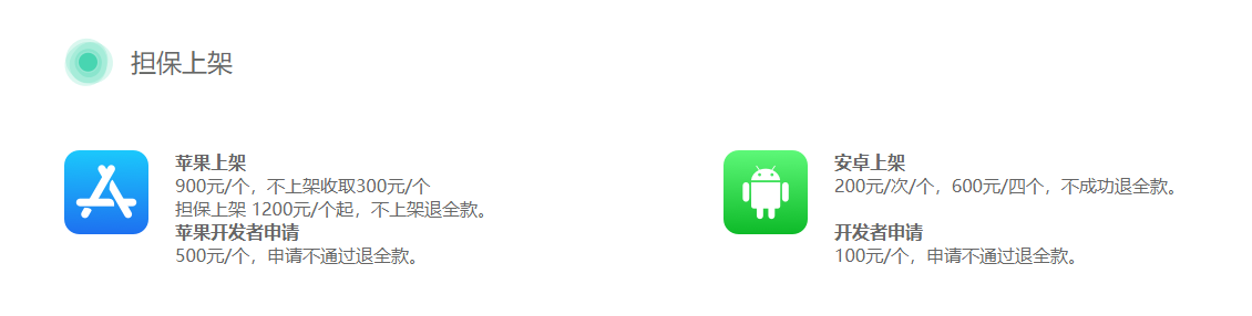 苹果Appstore上架
