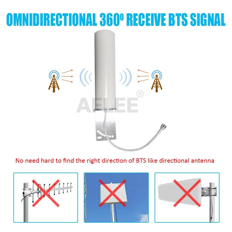 Antena omnidirecional exterior da antena wifi gsm da antena 13dbi 698-2700mhz de lte 4g para o impulsionador móvel do sinal de 2g 3g 4g gsm