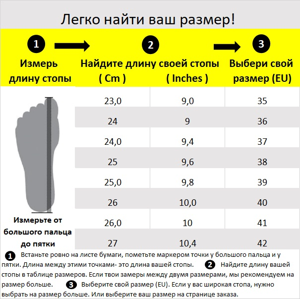 aaaC - Shoe Size Chart 37x24 Cm RUSSIAN 23