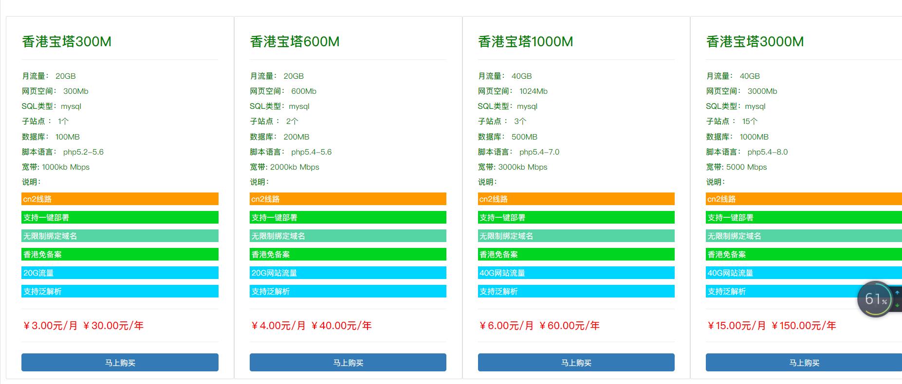 光盾云香港系列容量升级 加量不加价