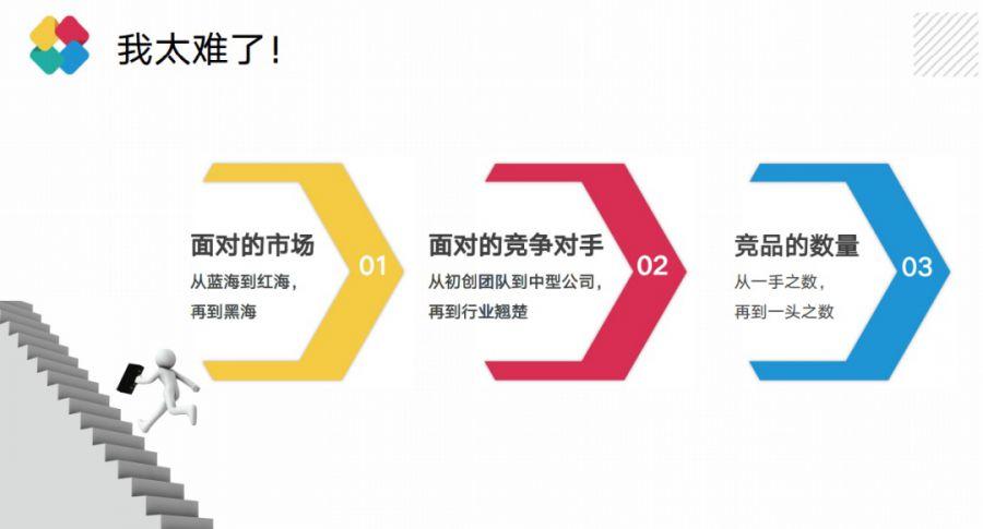 5年研发累计流水超30亿 乐谷游戏邓定坤:放置类游戏立项思路思考插图(2)