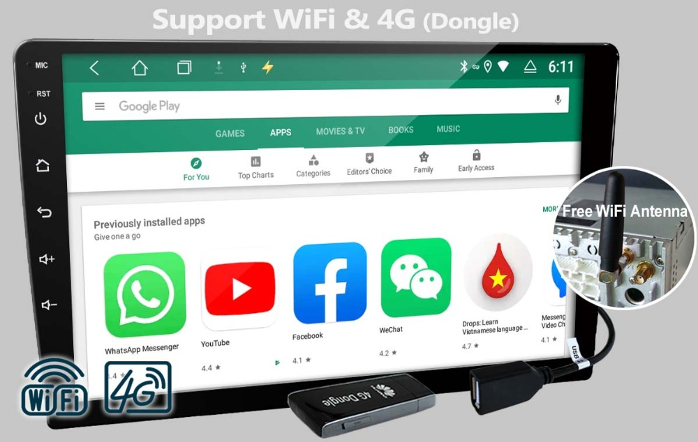 Support 4G Image