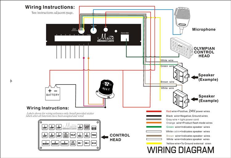 nms200w) loud car alarm warning police fire siren ultimate control panel  200w car amplifier pa system 11tone (with 2 speaker)|alarm siren| -  aliexpress  aliexpress
