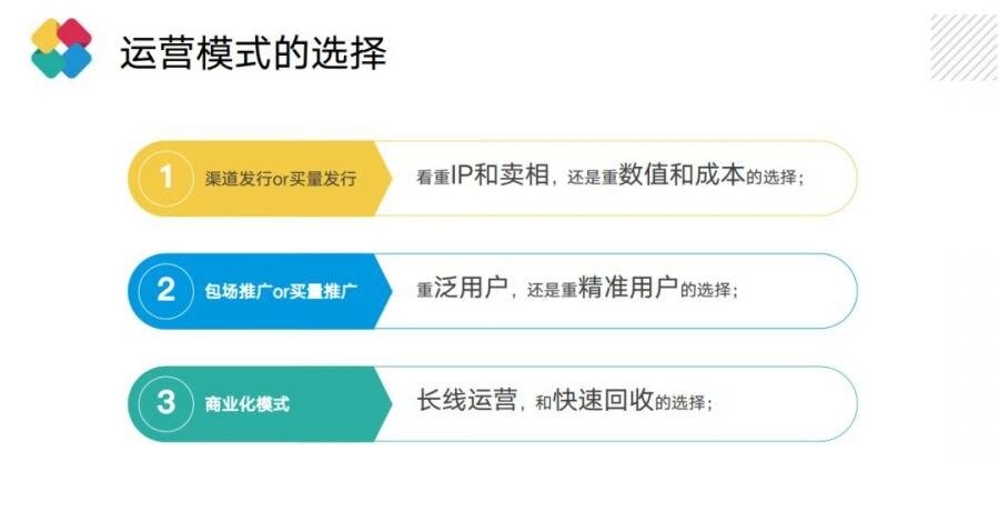 5年研发累计流水超30亿 乐谷游戏邓定坤:放置类游戏立项思路思考插图(9)