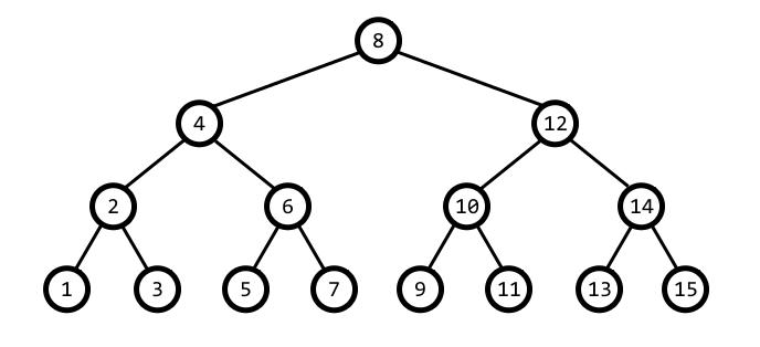 p001704_Full-Binary-Tree