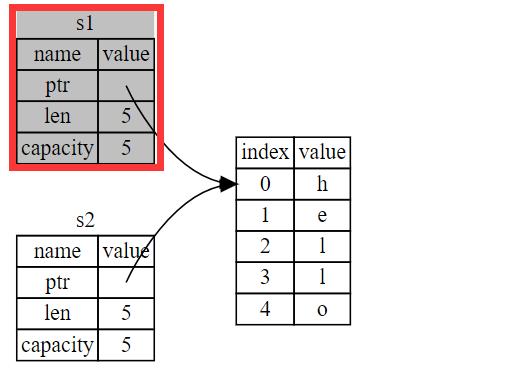 p003002_string-pointer