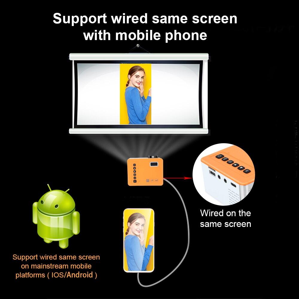Unic uc28d mini projetor led 500 lumens 480*272 resolução física suporte 1080p hd 5v 2a filme mesma tela com telefone móvel-5