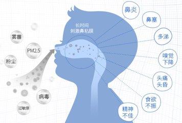 鼻炎能否治愈 如何检测鼻炎的过敏原-养生法典