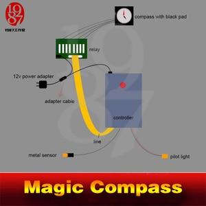 Image 5 - קסם מצפן הרפתקן בריחה חדר משחק מכשיר אבזר forTakagism לקבל נסתרת רמזים באמצעות מצפן לרוץ החוצה אמיתי חיים חדר בריחה