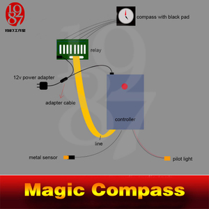 Image 5 - magic compass adventurer escape room game device prop forTakagism get hidden clues via compass to run out real life room escape