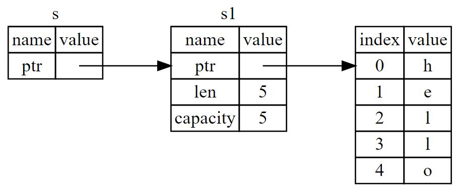 p003101_ref-pointer