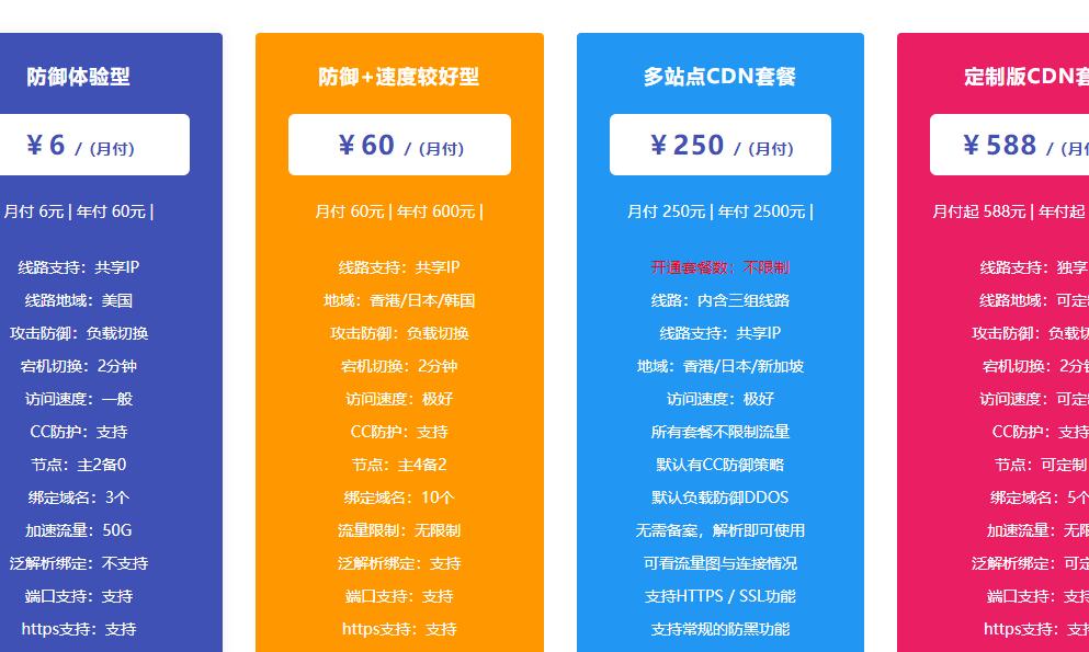 羊毛党之家 凑合吧-乐云CDN:香港/日本/韩国/美国等节点,50GB月流量,月付6元