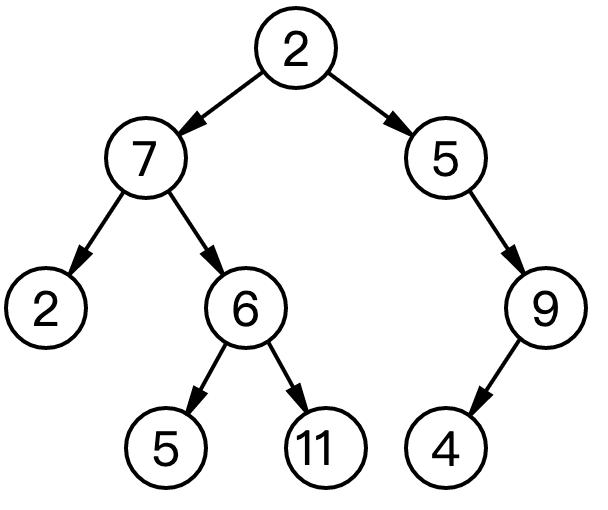 p001701_Binary-Tree