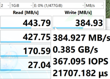 Chegou em 15 dias úteis. SSD Rápido. [Read] Sequential 1MiB (Q= 8, T= 1): 443.794 MB/s [ 4
