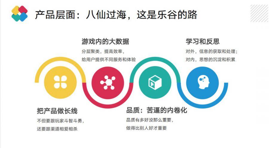 5年研发累计流水超30亿 乐谷游戏邓定坤:放置类游戏立项思路思考插图(11)