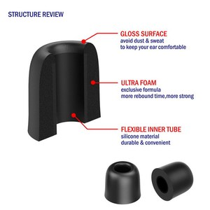 Image 2 - TENNMAK auriculares Ultra fuertes con espuma de memoria, 12 uds., almohadillas para las orejas, para boquilla de 4,5 6,0mm