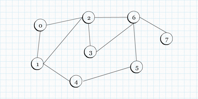 p000105_Graph