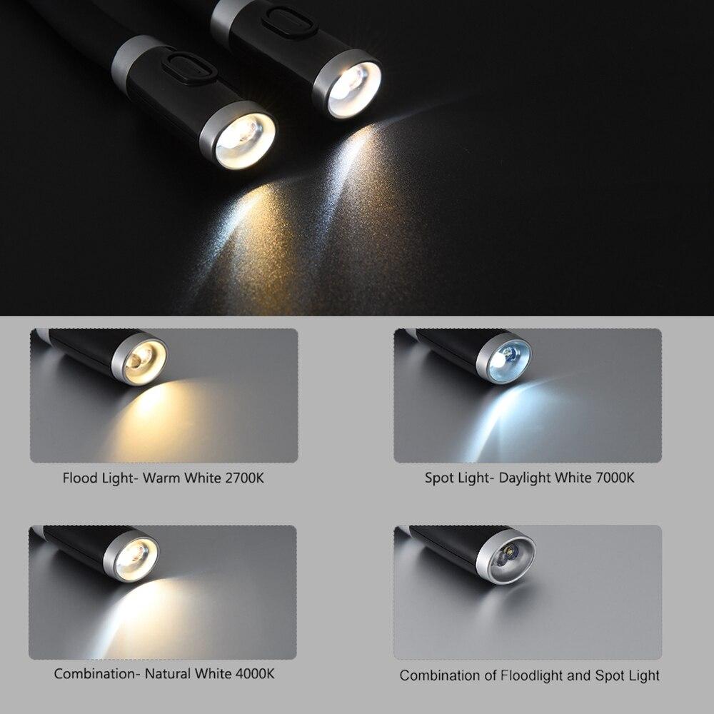 Купить светодиодный светильник gle 2020 светодиодный для чтения