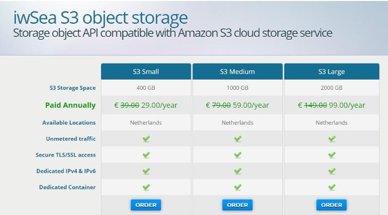 羊毛党之家 没有用过-Prometeus:荷兰S3存储,独立IP,不限流量,400GB空间,年付29欧,1TB空间,年付59欧