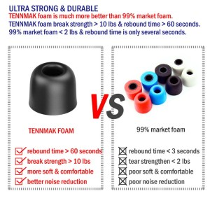Image 3 - TENNMAK 12pcs Ultra Strong Earphone Memory Foam Eartips Ear Tips Earpads Earbud Tip Suit for 4.5 6.0mm Nozzle earphone