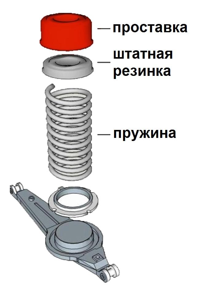 Установка проставки под пружину - avtoprostavka.ru