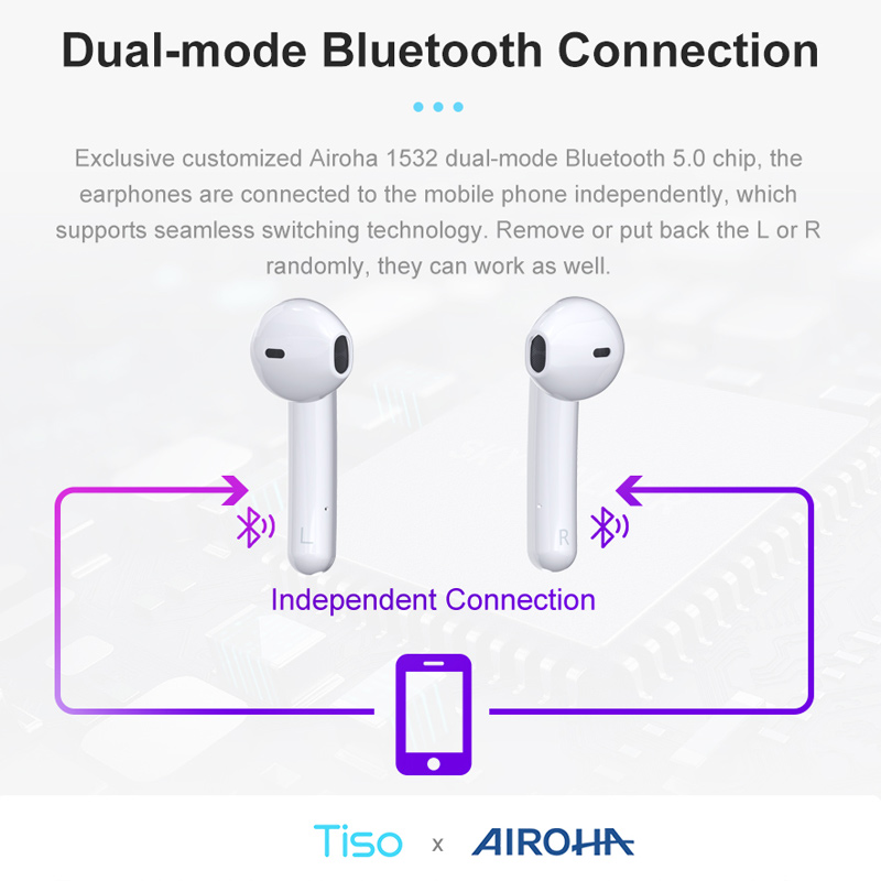lowest price Mini TWS Bluetooth 5 0 Wireless Headphone LED Earphones 9D Hifi Stereo Sports Waterproof Earbuds Headsets With Microphones