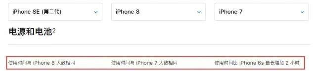 iPhone SE测评-新款苹果测评-Joi博客文章