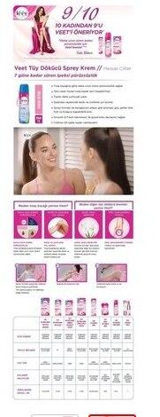 Veet Depilatory Spray Cream Sensitive Skin 150 Ml Blue For Women