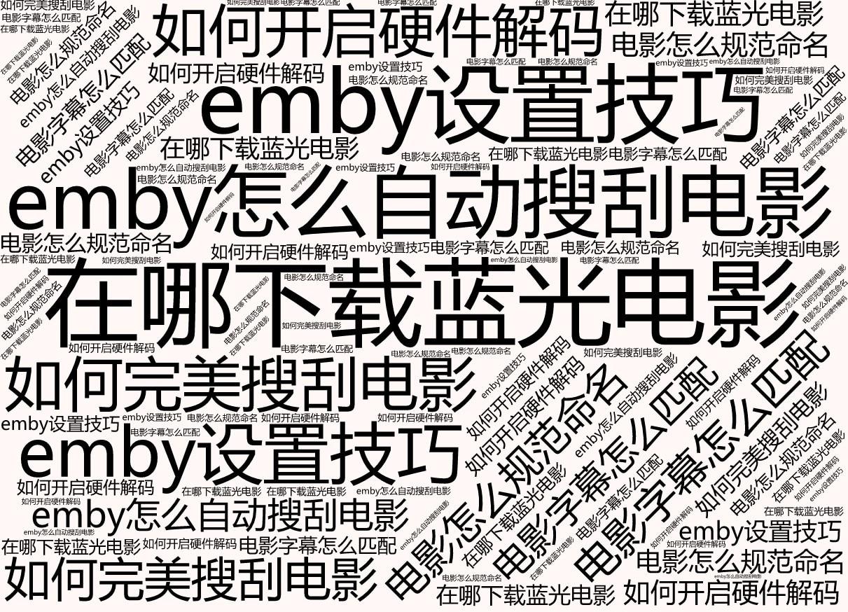 影片下载、命名以及Emby使用、搜刮技巧