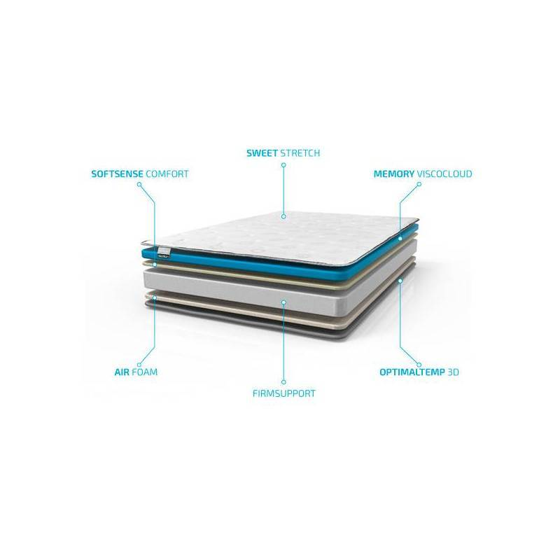 Viscoelastic mattress Cecotec (Thickness 21 cm)