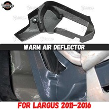 Aria calda deflettore per Lada Largus 2011 2016 del tunnel per i piedi in plastica ABS accessori funzione di console direzione dellaria styling