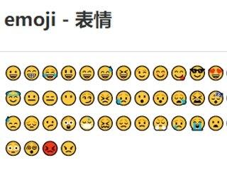 分类展示的emoji符号大全,这下应该真的全了!