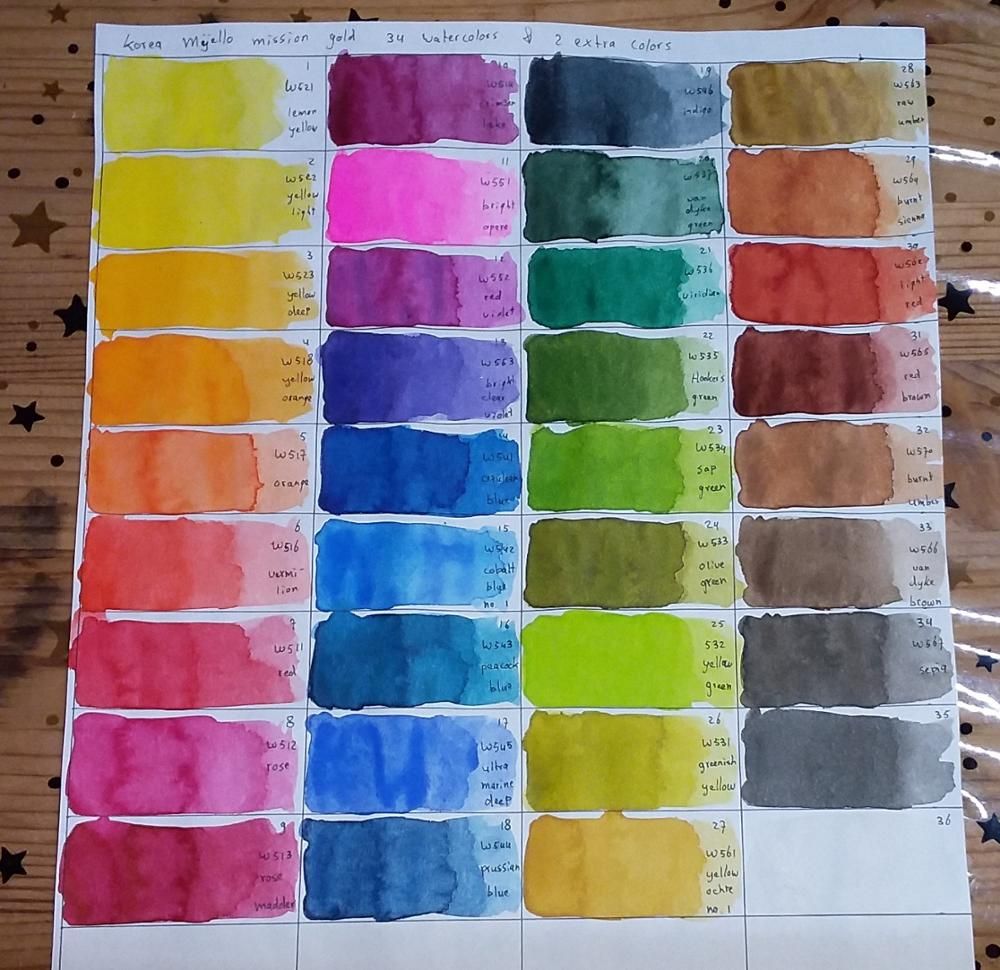 Water Color Sub-pacote Mini-terno Acuarelas