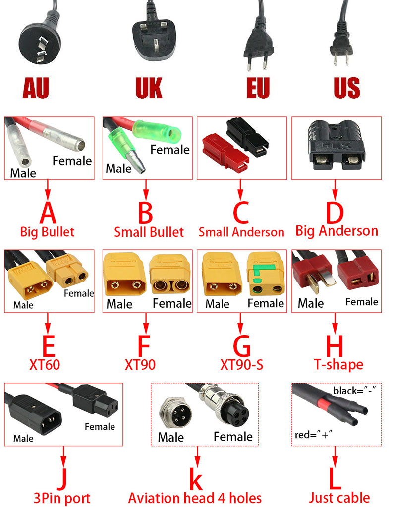 plug&connectors
