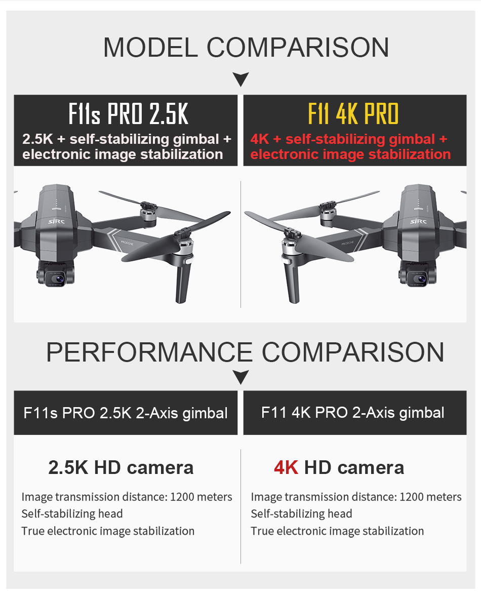 U561032cd492b4a179f8b8ce612497a1b7 - SJRC F11 Pro 4K F11s Pro 2.5K Camera Drone GPS 5G FPV HD 2 Axis Stabilized Gimbal EIS Professional Brushless Quadcopter RC Dron